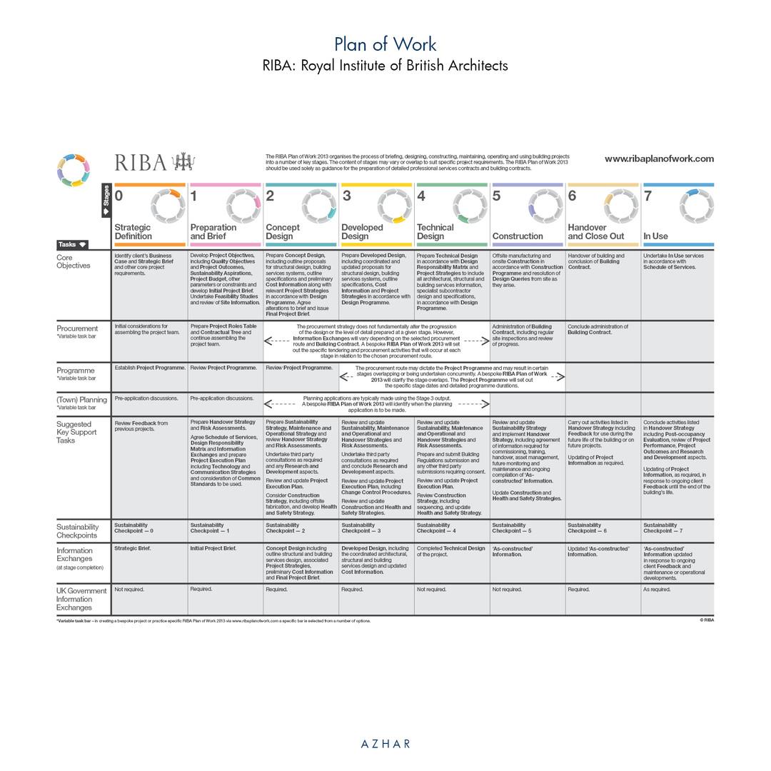 AZHAR_Plan-of-Works_3.jpg