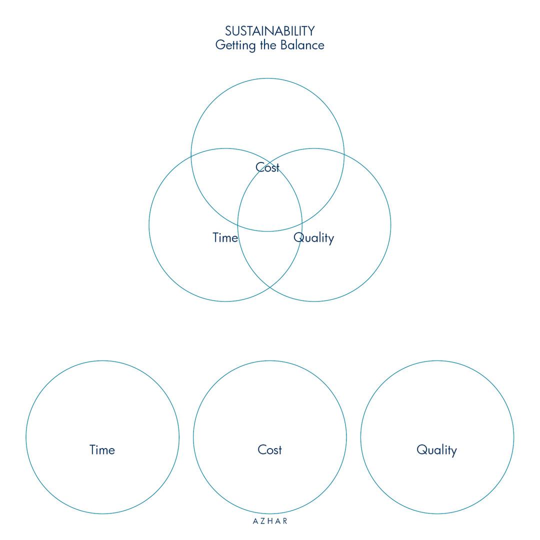 AZHAR_Sustainability_6.jpg