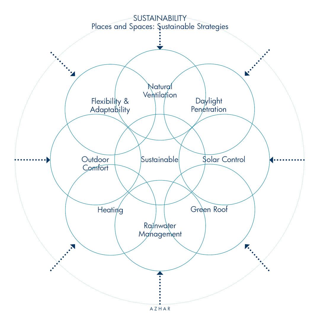 AZHAR_Sustainability_12.jpg
