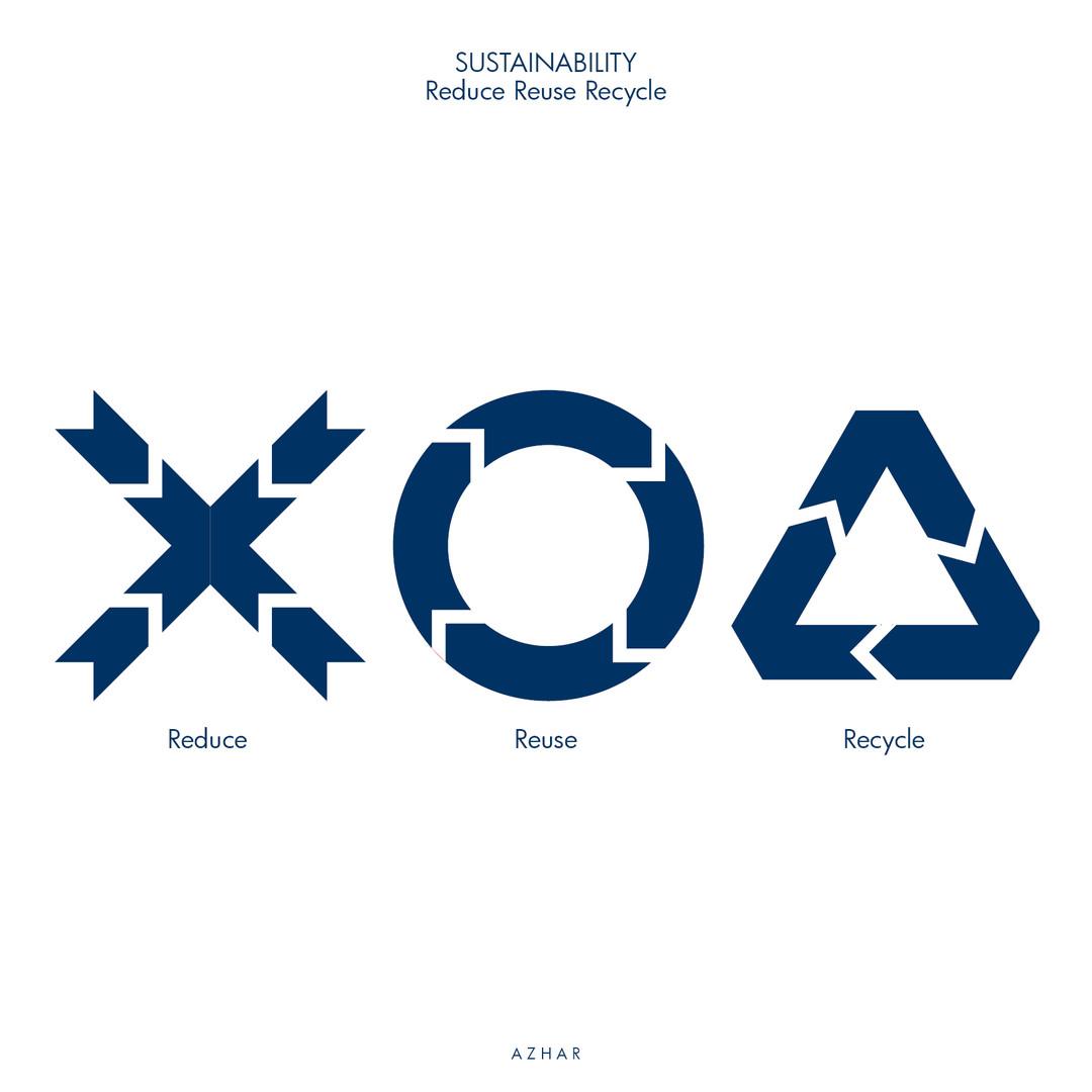 AZHAR_Sustainability_3.jpg
