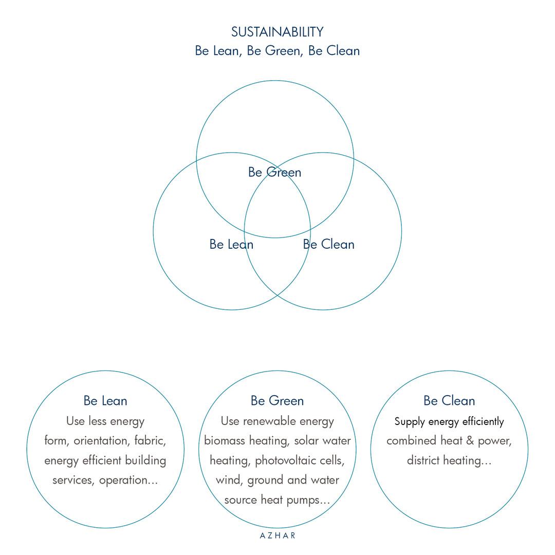 AZHAR_Sustainability_8.jpg