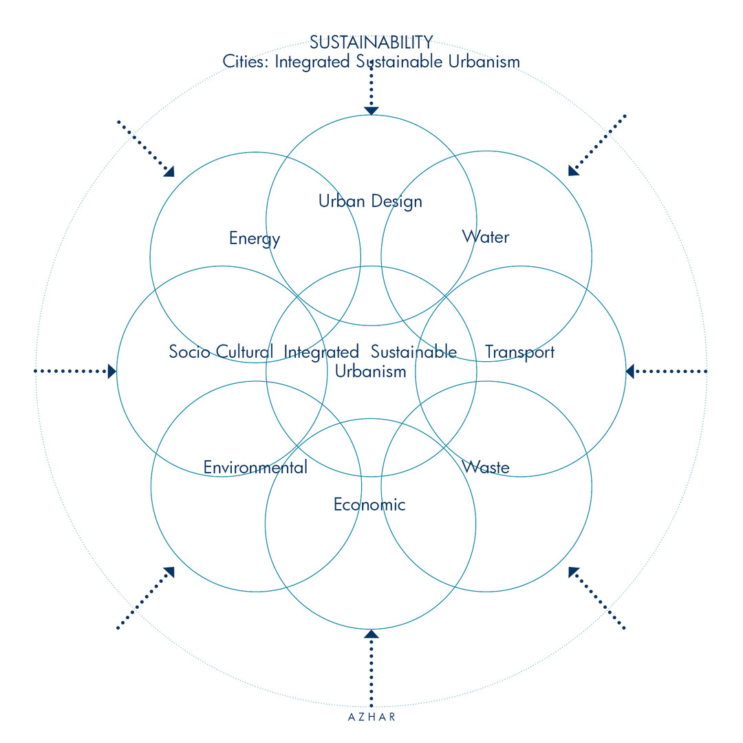 AZHAR_Sustainability_11.jpg