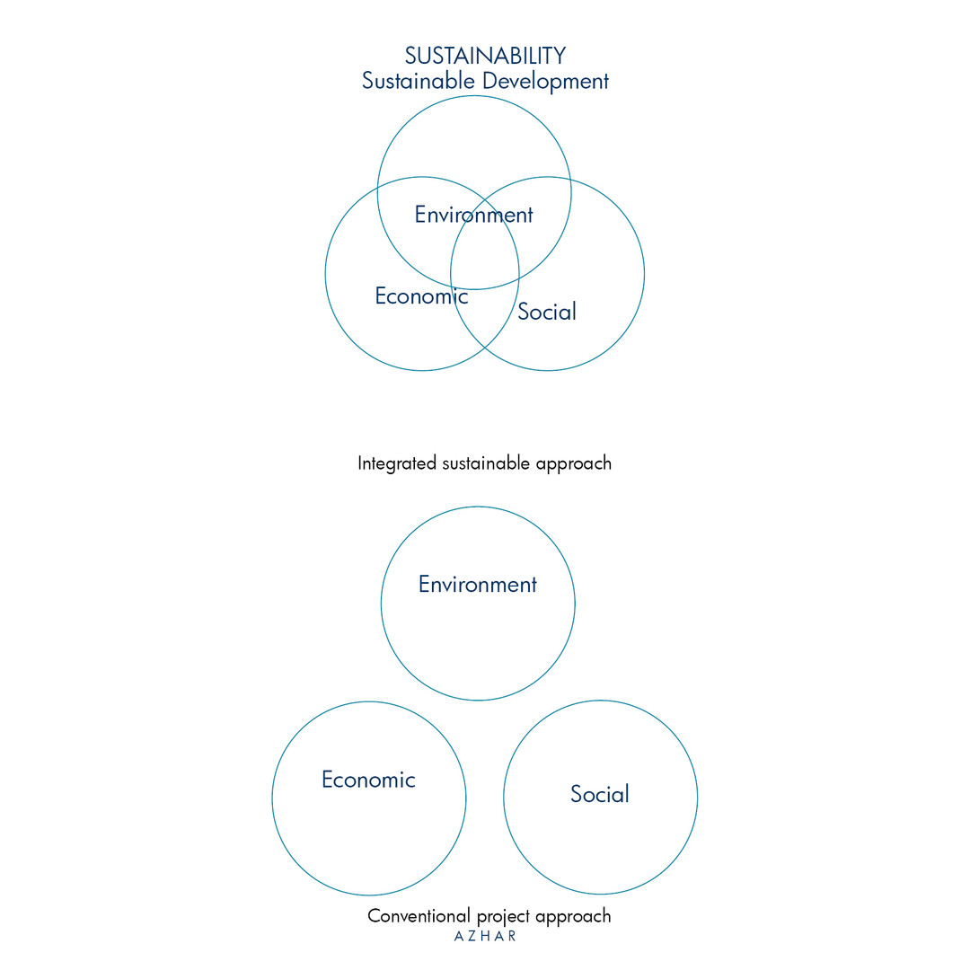AZHAR_Sustainability_9.jpg
