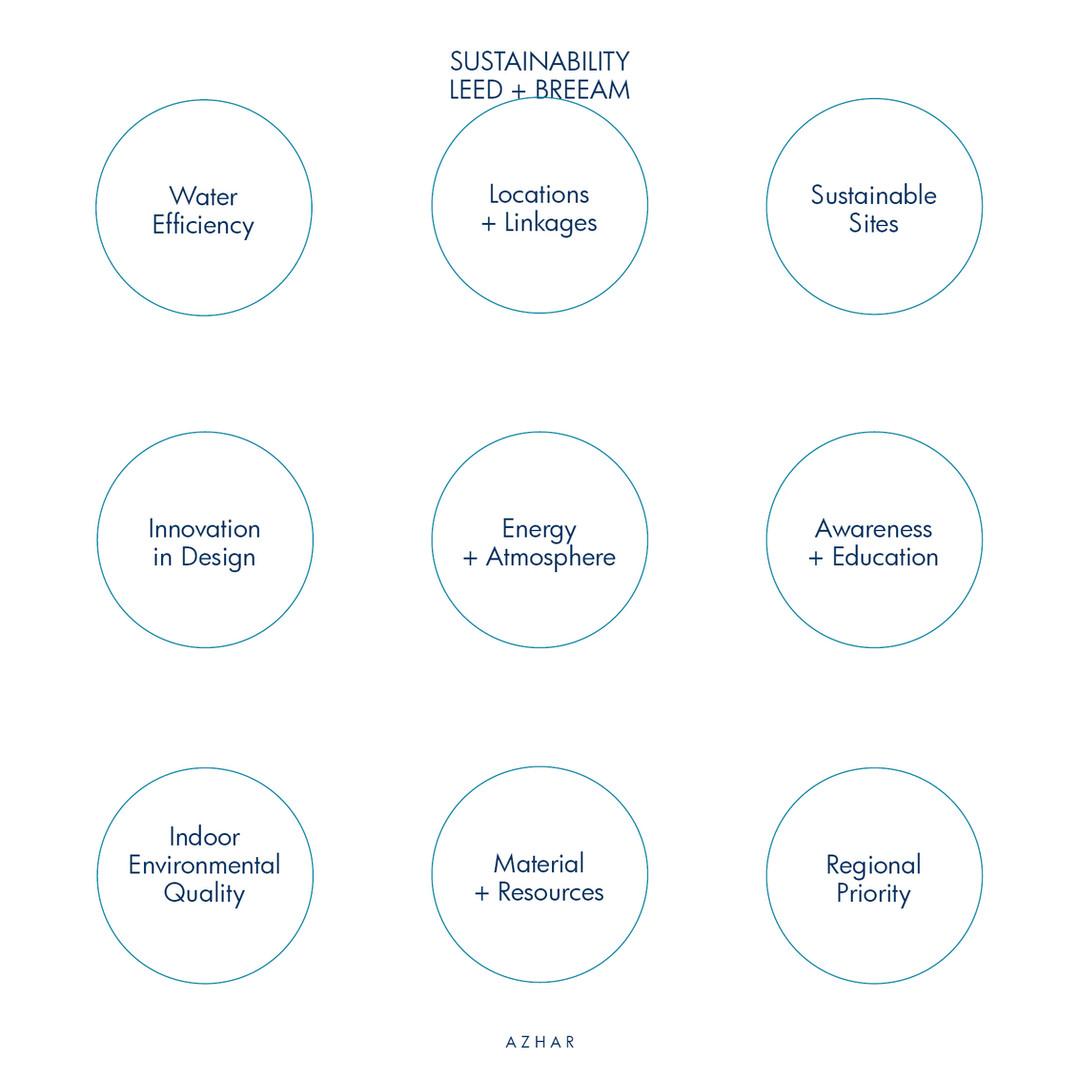 AZHAR_Sustainability_16.jpg