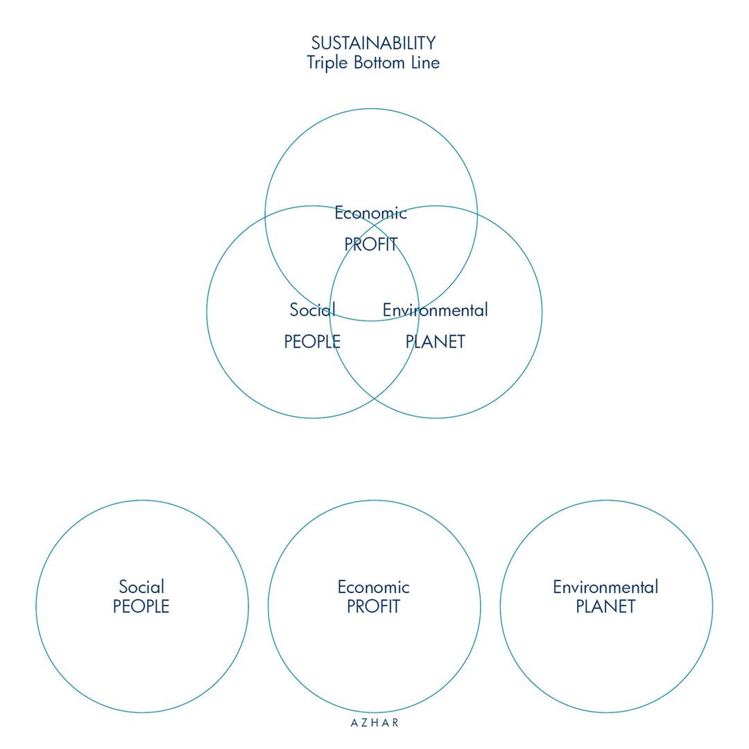 AZHAR_Sustainability_18.jpg