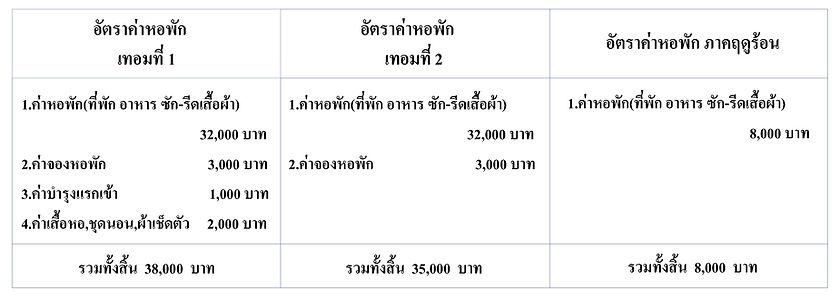 Domistory Price.jpg