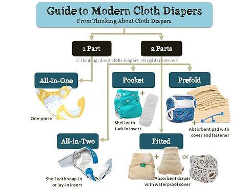 cloth-diapers-explained-wm.jpg