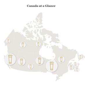 Beer Canada 2019 Statistics