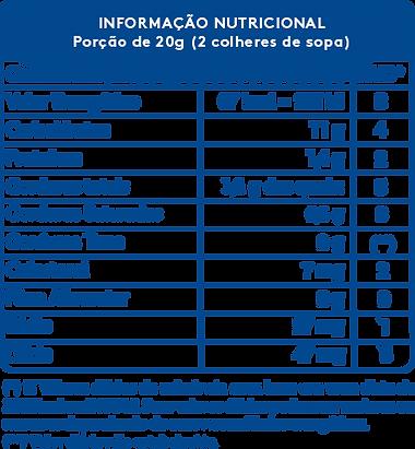 tabela-leite-condensado.png