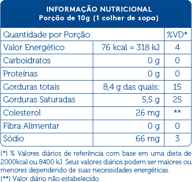 info-nutricionais-manteiga-tres-marias.p