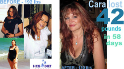 real hcg diet Canada 29
