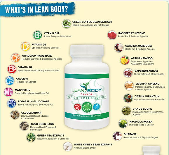 Lean Body Canada, Diet pills Canada, Weight Loss Canada, best diet pills in Canada