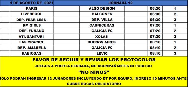 Rol LF Miercoles J12 Nuevo Torneo (4-8-2021).png