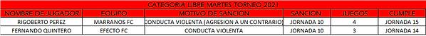 Sancionados Martes J10 (4-5-2021).png