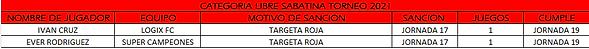 Sancionados LS J18 (29-5-2021).png