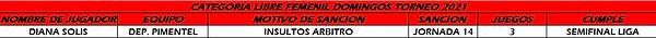 Sancionadas LF Domingo J14 (29-7-2021).png