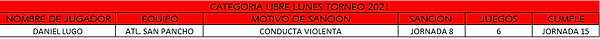 Sancionados Lunes J8 (2-5-2021).png