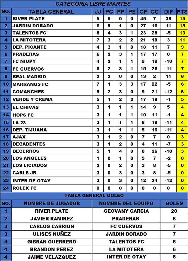 T.G Martes J7 Apertura covid (16-9-2020)