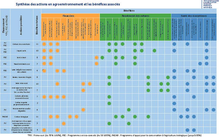Tableau_agroenvironnement_siteWeb.jpg
