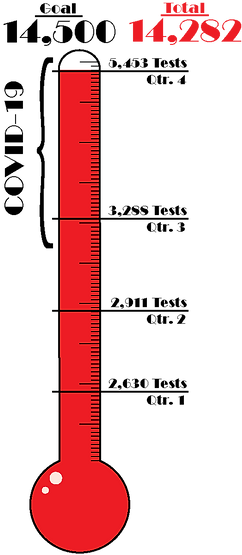 HCV thermometer.png