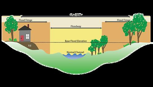 FloodGraphic.png
