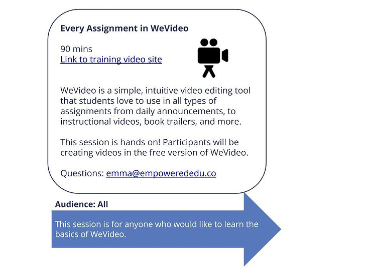 Every Assignment in WeVideo