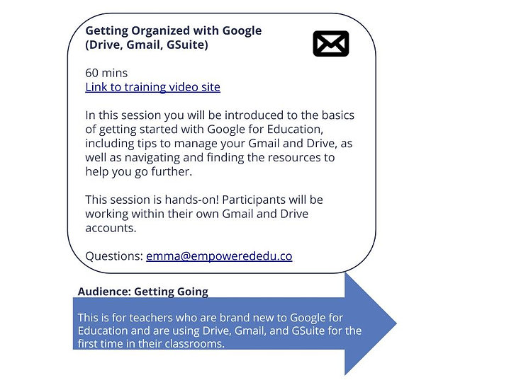 Getting Organized with Google