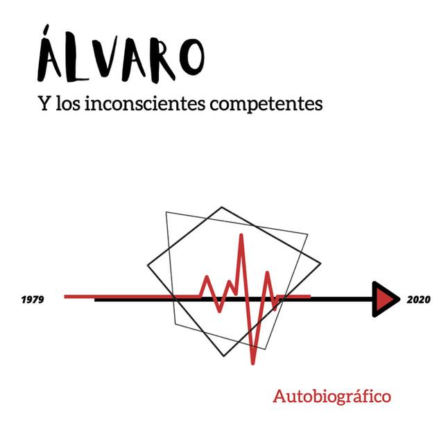 CZ073 - Álvaro y los inconscientes competentes