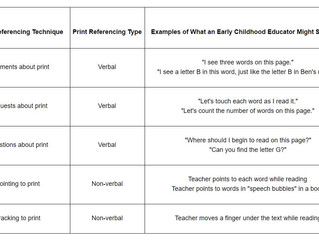 V.1 #1 Early Intervention - Using Print Referencing to Support Children's Awareness of Written L