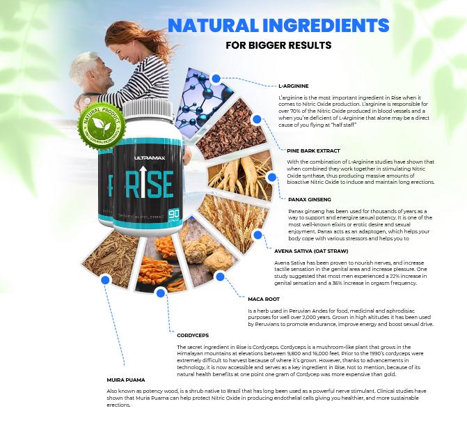UltraMax Rise Ingredients