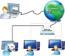 Remote Computer Support.jpg