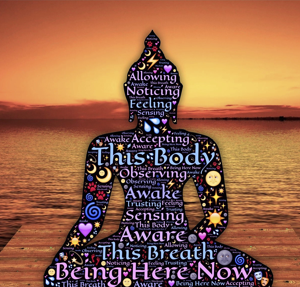 Buddha silhouette against a sunset, filled with mindfulness buzzwords
