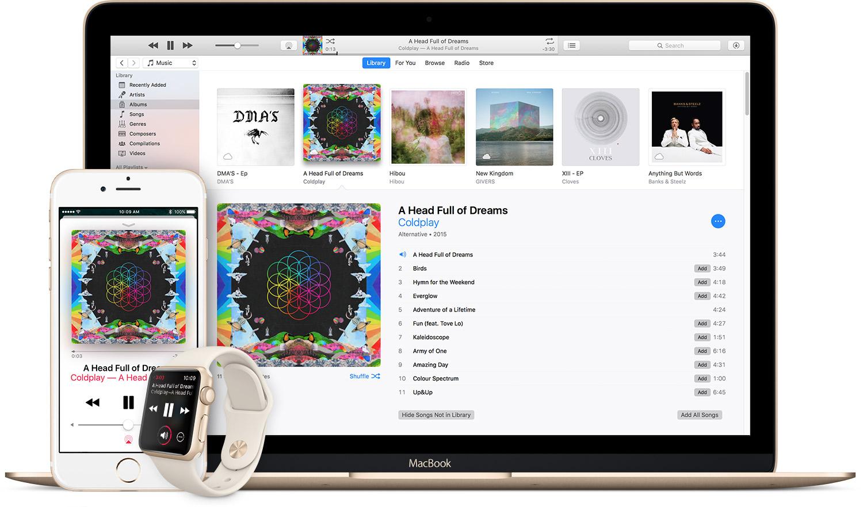 Apple e Mac