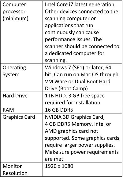 Use at least an Intel Core i7 computer, 16 GB of RAM, & Windows 7 (SP1) with the Ortho Insight 3D scanner.