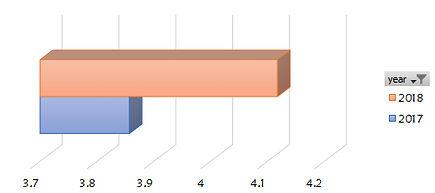 average(rating)_year.jpg