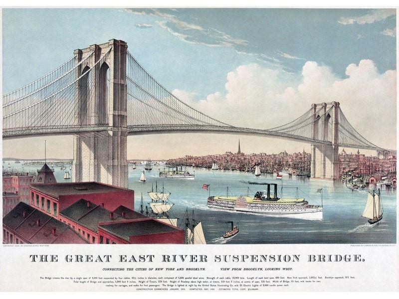 Cartel anunciante de la época - Puente de brooklyn
