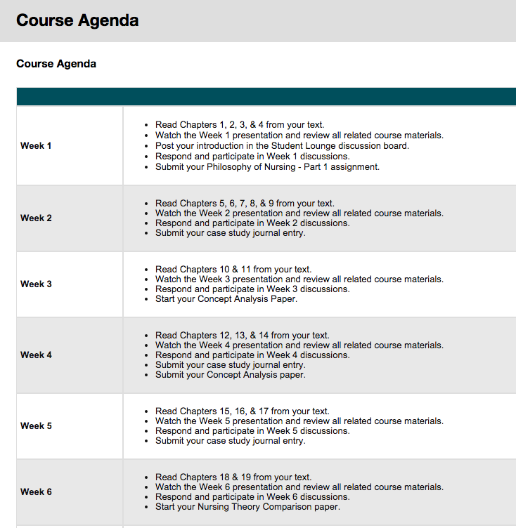 Course Examples & Sample Media | instructionald1
