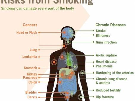 Es hora de que dejes de fumar. ¿porque?