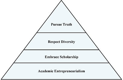 Triangle Pursue Truth 3-29-2021 B.png