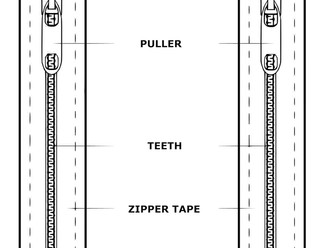 All about zippers!