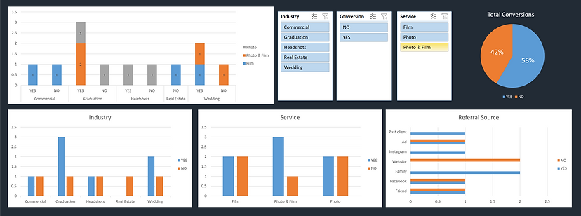 Excel Report Dashboard