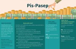 Idosos com mais de 70 anos têm direito a sacar   PIS/Pasep