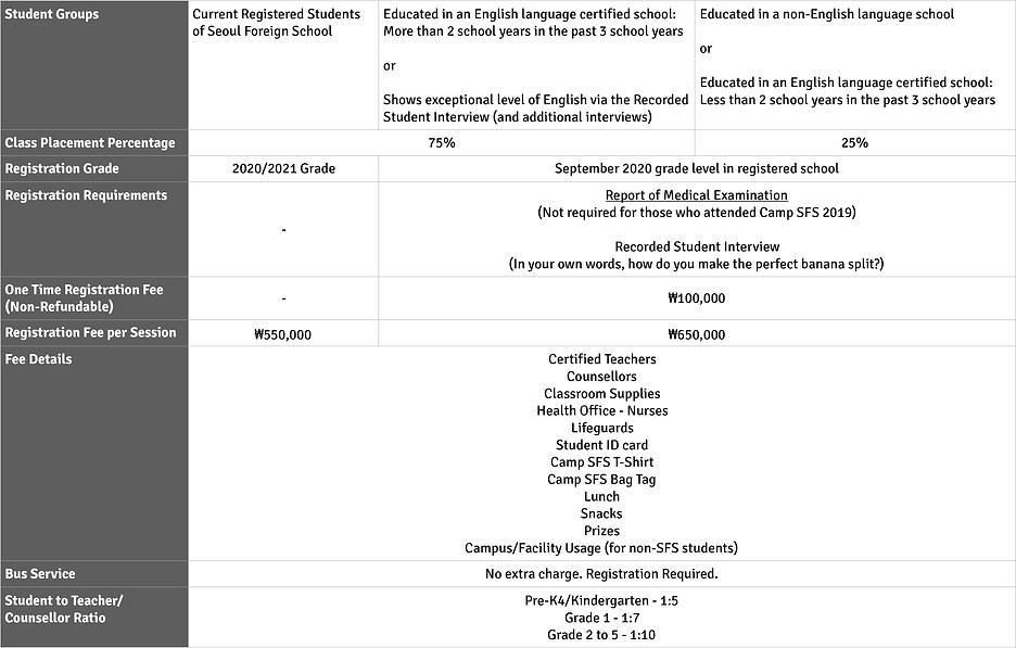 Camp SFS 2020 Elementary Program Details