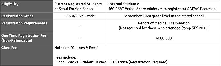 Camp SFS 2020 HS Camp Details.png