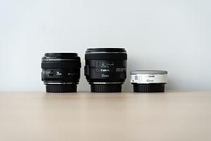 best focal length