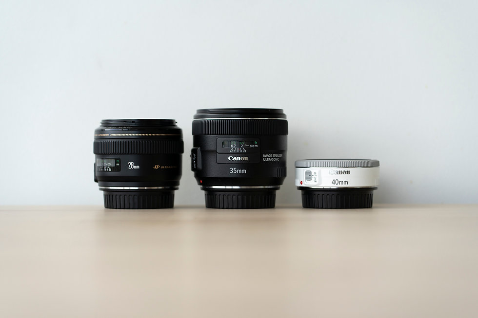 prime lens review