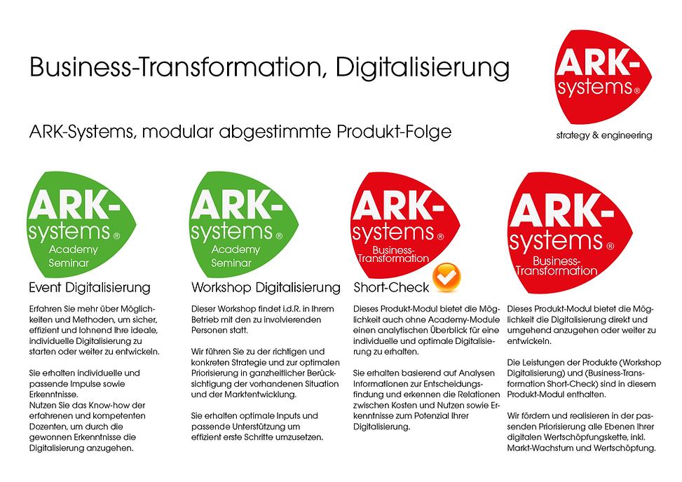 Produkt Module Digitalisierung.png