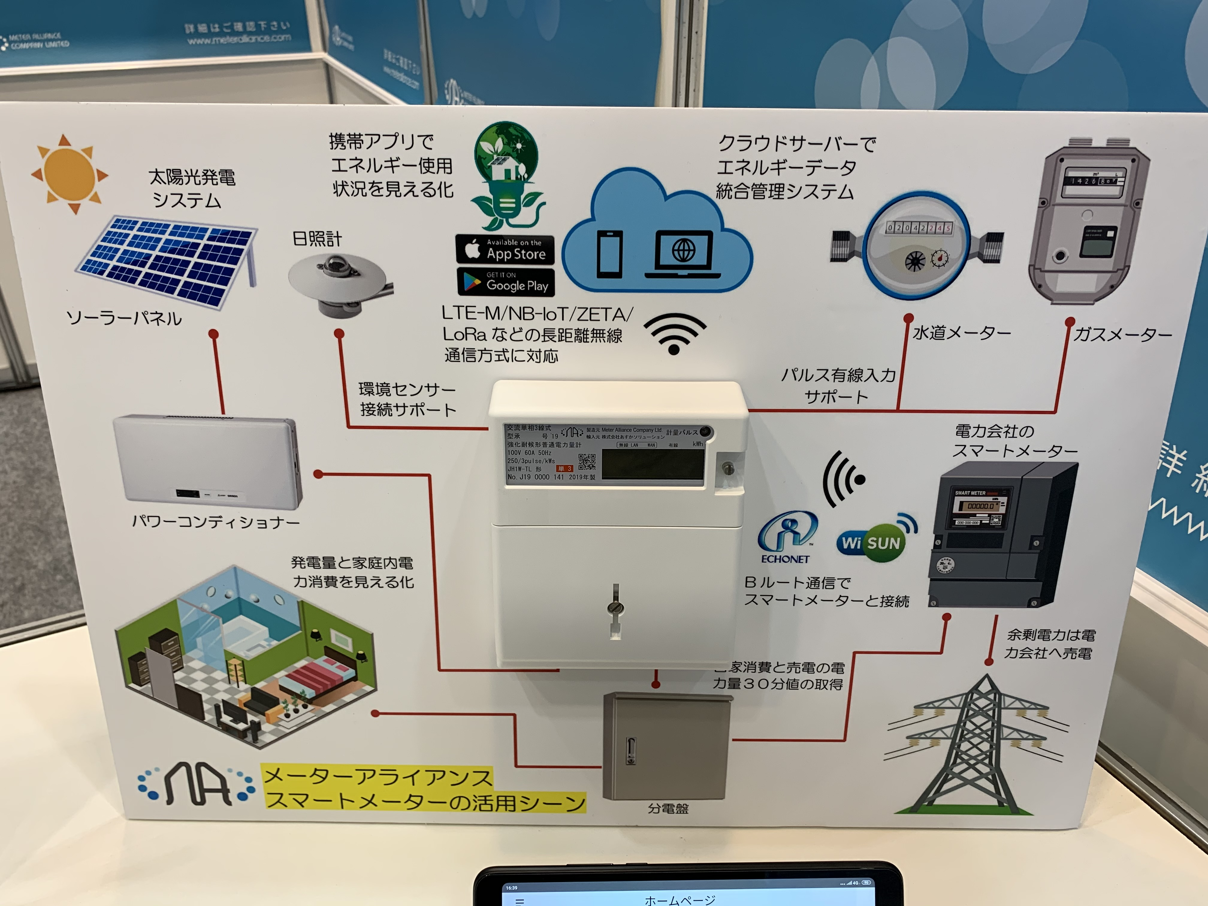 PV Meter System
