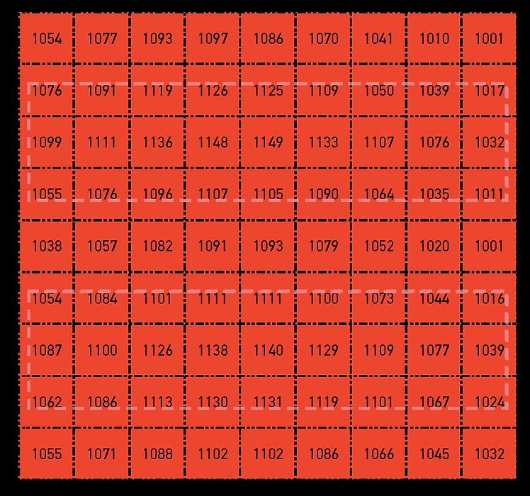 Par Map - GROW300 - 4X4 - 24%22.png