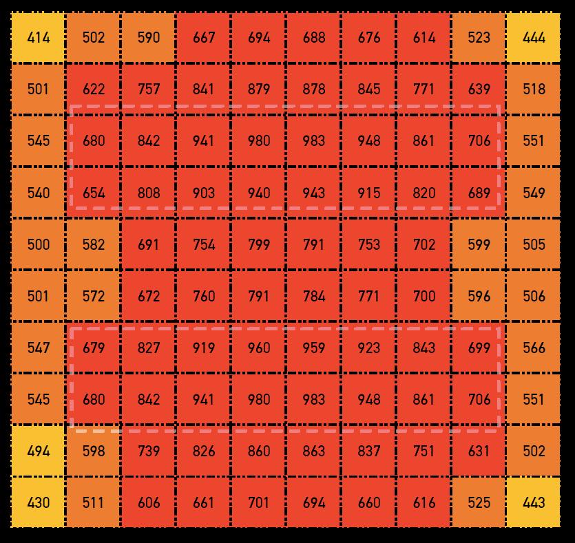 Par Map - GROW300 - 5x5 - 18%22.png
